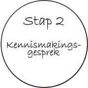 Stap2_PraktijkBijDeHand