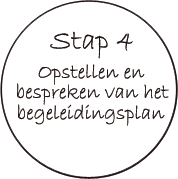 Stap4_PraktijkBijDeHand